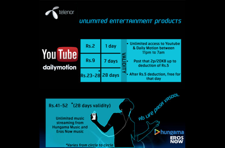 telenor-unlimited-video-packs