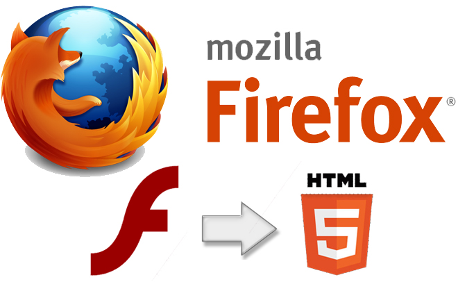 flash player for mozila firefox